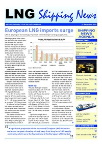 LNG Shipping News - 12 December 2019