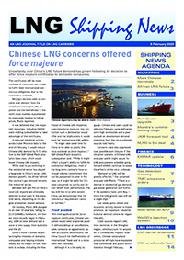 LNG Shipping News - 6 February 2020